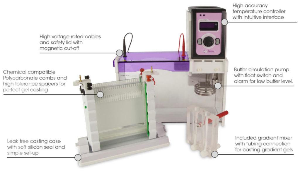 Figure 5: The Cleaver Scientific DGGE System.